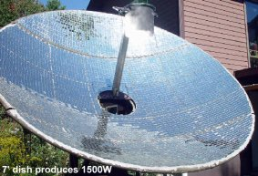 Make your own Backyard Solar
