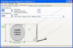 Satellite Antenna Alignment