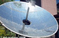Satellite dish solar collector